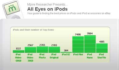 iPodResearch.jpg