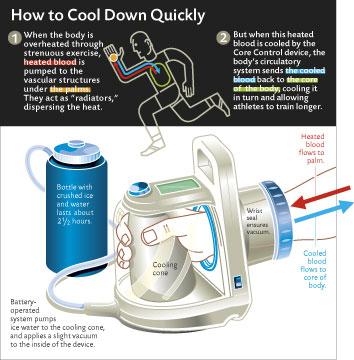 CoolingGlove2.jpg