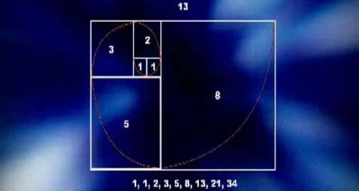 Fibonacci sequence fingerprint of god