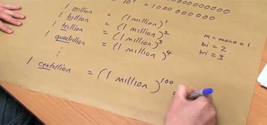 How Big Is a Billion?