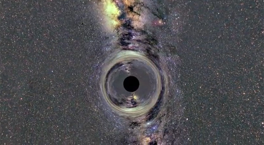 What Happens Inside a Black Hole ?