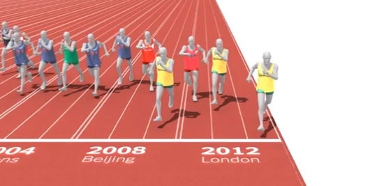 Usain Bolt vs. 116 Years of Olympic Sprinters