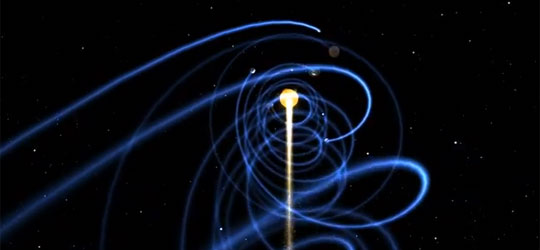 How Our Solar System Really Moves Through Space - The Vortex Way