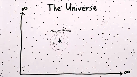 Universe, size, how big is the universe,
