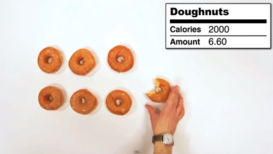 2,000 calories, food, video,