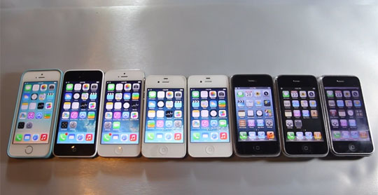 iPhone 5S vs 5C vs 5 vs 4S vs 4 vs 3Gs vs 3G vs 2G Speed Comparison