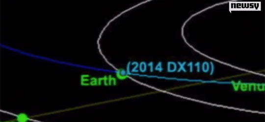 Asteroid Comes Closer To Earth Than The Moon