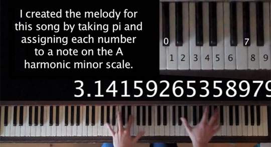 The Number Pi Turned Into a Melody