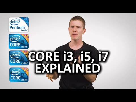 All You Have to Know About (Intel) Processors
