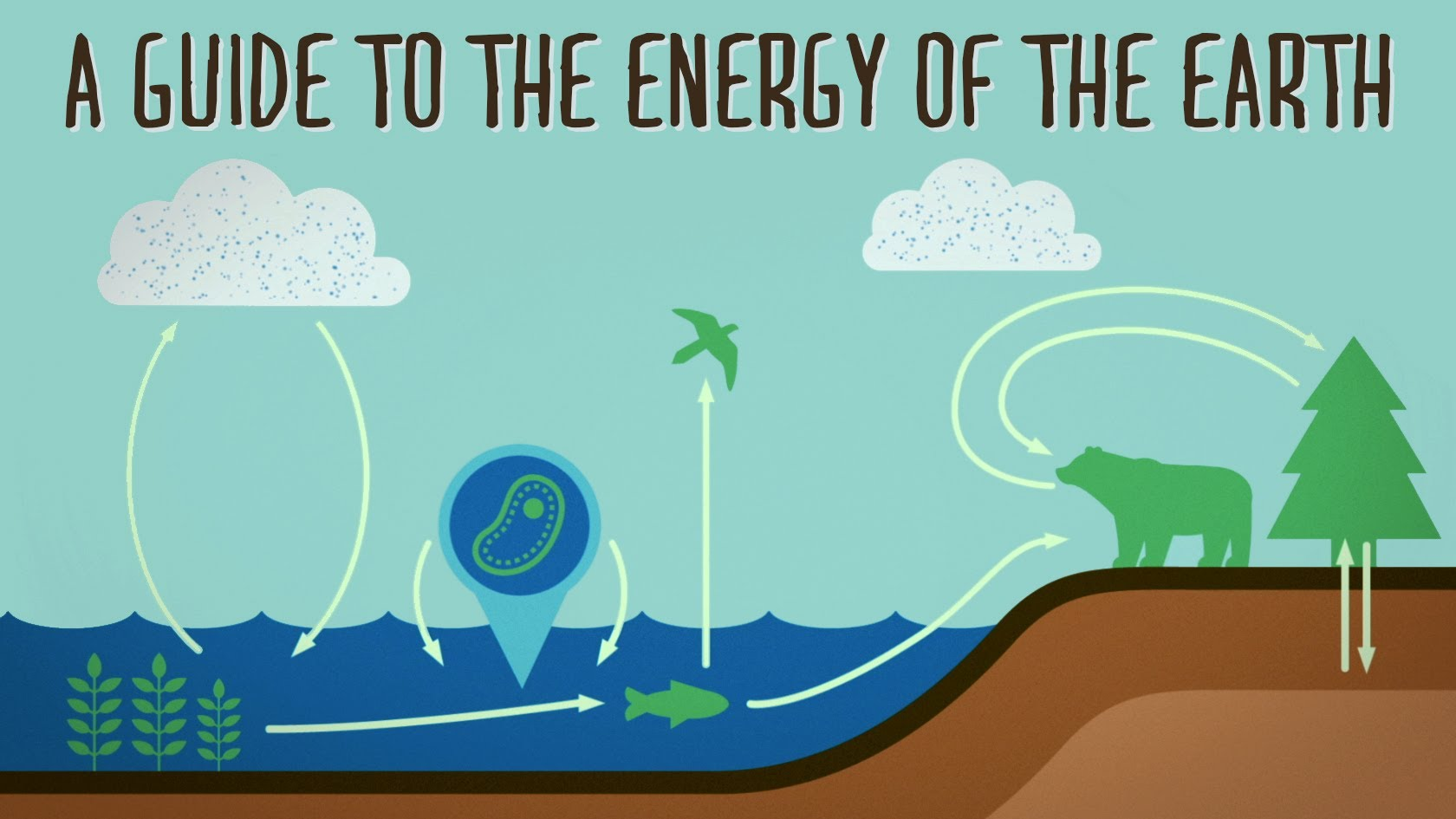 A guide to the energy of the Earth