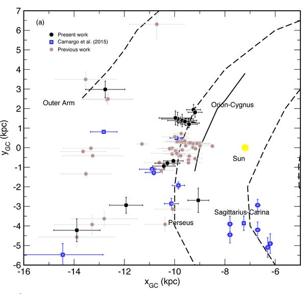 The locations of the measured clusters, along with proposed spiral arms