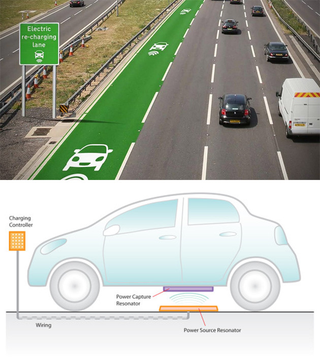 uk-electric-highway-wirelessly-charge-electric-car