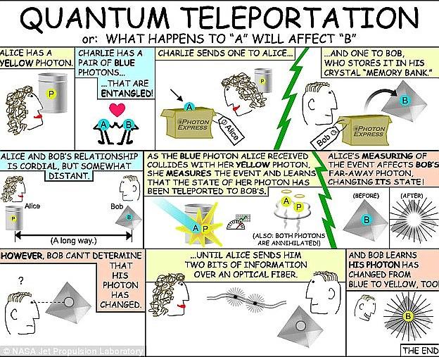quantumteleportation1