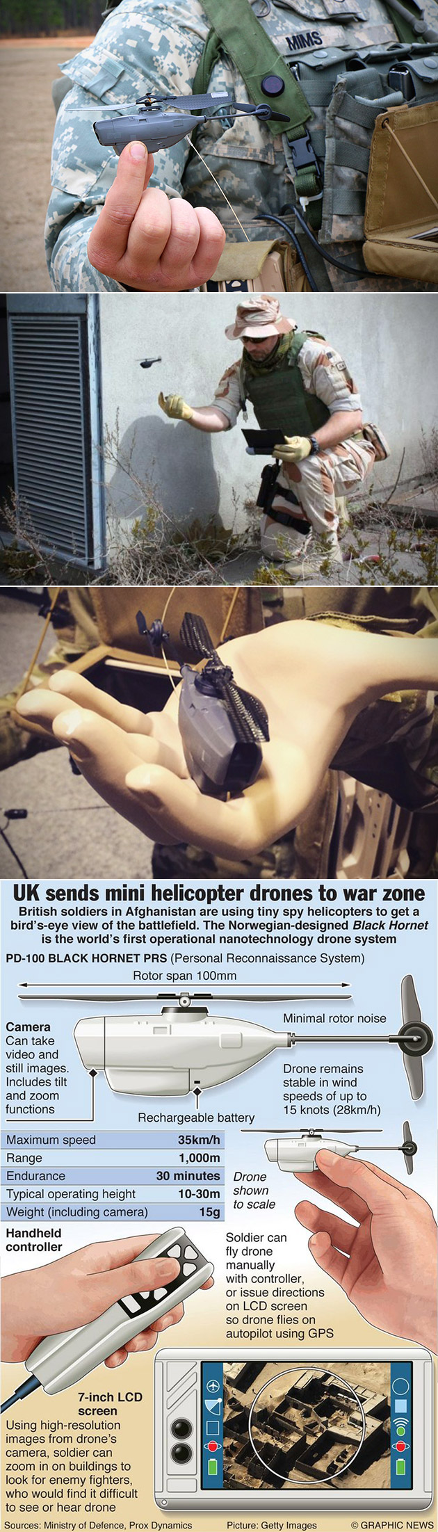 black-hornet-nano-drone