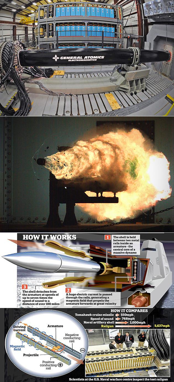 navy-electric-railgun