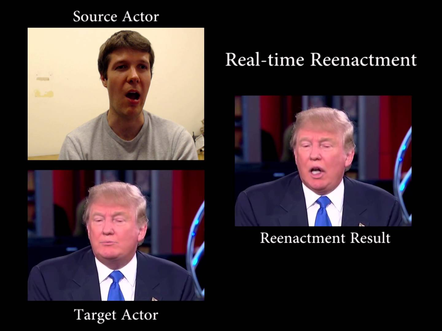 Face2Face: Real-time Face Capture and Reenactment