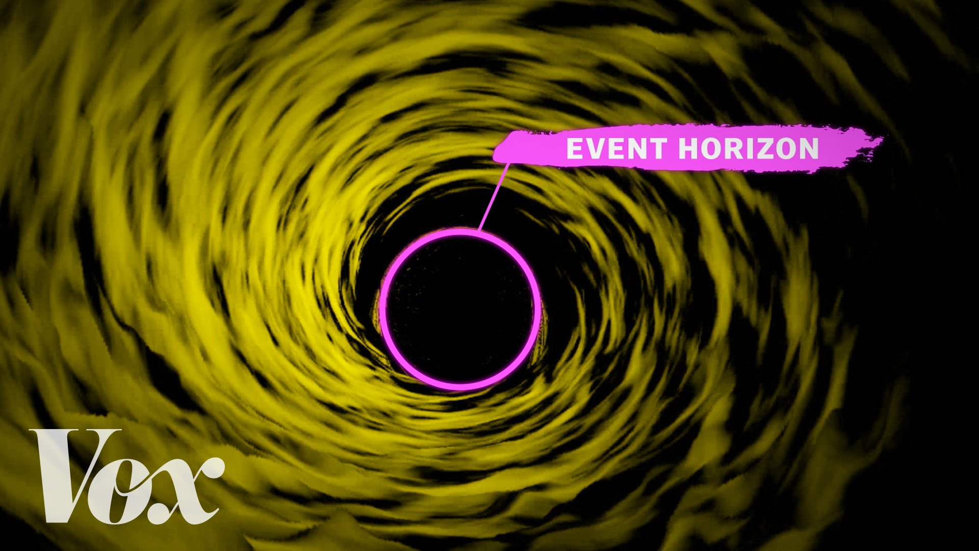 Why every picture of a black hole is an illustration