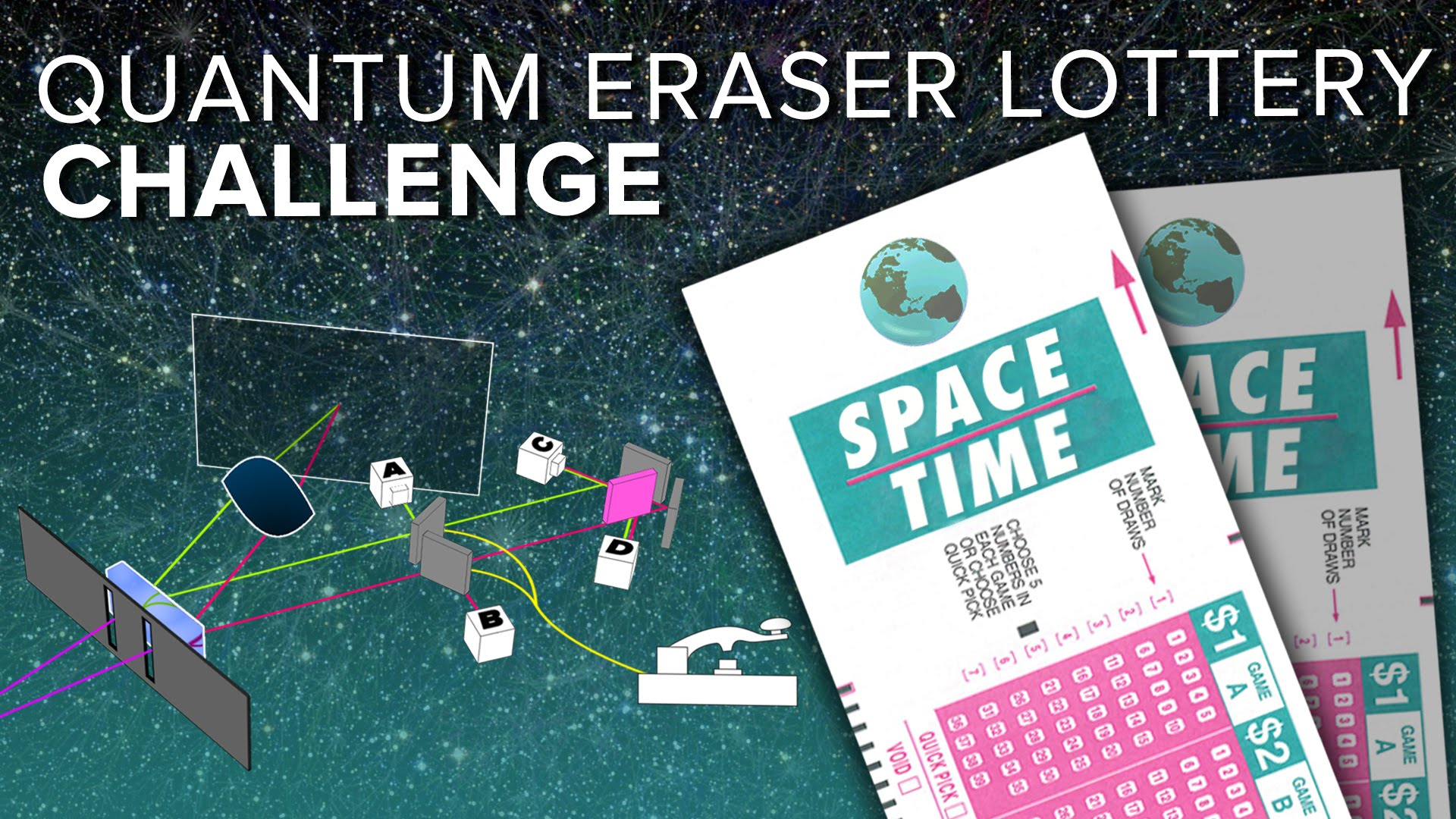 Quantum Eraser Lottery Challenge