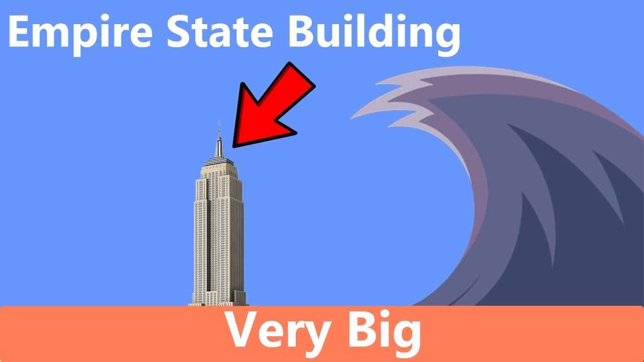 How Big do Tsunamis Get?
