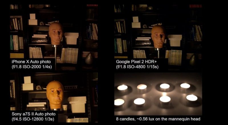 Machine Learning algorithm that significantly improves quality of low-light images
